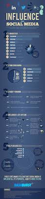 how social media influences people infographic social magnets social media influence