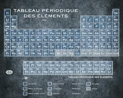 Tableau Periodiques Periodic Table Of The Elements Vintage Chart ...