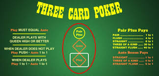 5 Card Poker Hands Chart How To Play Three Card Poker Upswing Poker