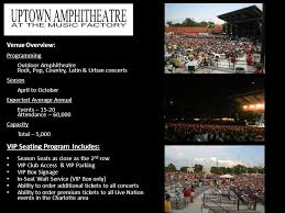 Uptown Amphitheatre At Nc Music Factory Seating Chart Live Nation Entertainment Project Overview Charlotte Nc