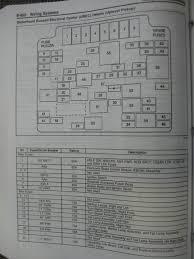 1998 gmc fuse box diagram 1998 auto wiring diagram schematic 98 gmc fuse diagram 98 auto wiring diagram schematic on 1998 gmc fuse box diagram