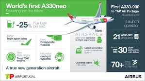 Airbus Delivers First A330 900 To Launch Operator Tap Air