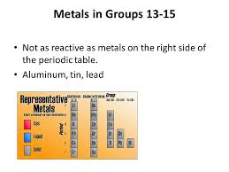 Chapter 3 Elements and the Periodic Table - ppt download
