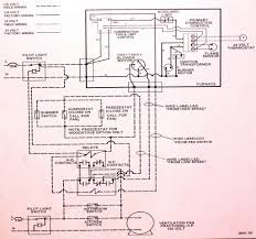 suburban rv furnace wiring diagram mikulskilawoffices com suburban rv furnace wiring diagram simple suburban gas furnace wiring diagram for a car fuse box