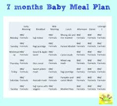 7 Months Old Baby Food Chart Indian 7 Month Baby Food Chart Weekly Meal Plan For 7 Months Baby