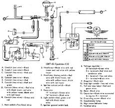 harley davidson wiring diagrams auto wiring diagram 7 terminal ignition switch wiring diagram wiring diagram on 1958 harley davidson wiring diagrams