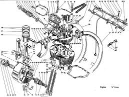 bsa engine schematics wiring diagram libraries bsa engine schematics wiring diagram librarybsa engine schematics wiring diagrams u20221972 bsa wiring diagram