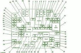 89 s10 fuse box s fuse box wiring diagrams chevy s fuse box wiring Chevy Fuse Box Diagram chevy s fuse box wiring auto wiring diagram database similiar chevy fuse box diagram keywords on 1957 chevy fuse box diagram
