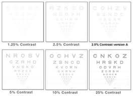 1 25 Etdrs Sloan Letter Contrast Chart For 13 Feet 4 Meters