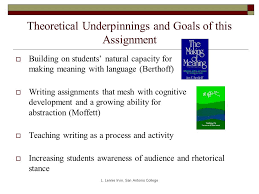 moving from narrative to persuasion essay basics while  2 theoretical underpinnings
