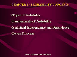 Types Of Probability Chapter 2 Probability Concepts Types Of