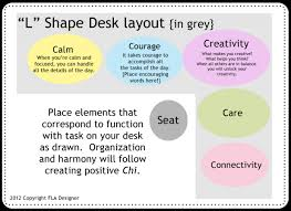 office desk feng shui. Awesome Feng Shui Office In Living Room With A Tips For Desk