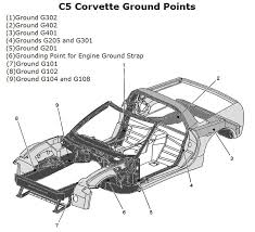 c5 engine block ground locations corvetteforum chevrolet an error occurred