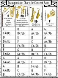 Transposition Chart Pdf Sax