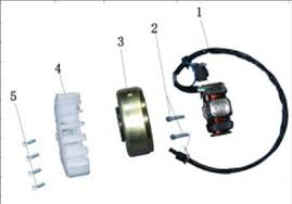 atv wiring diagram further honda atc 110 wiring diagram likewise diagram additionally lifan 125 engine wiring diagram likewise 50cc