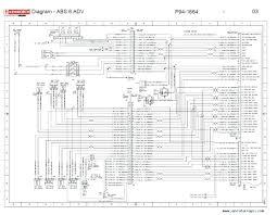 kenworth wiring schematic wiring diagram technic 2000 kenworth t800 wiring schematics fuse panel diagram 5 7 aqua 5 72000 kenworth t800 wiring