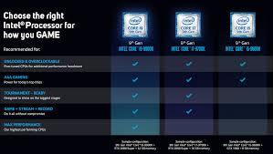 Intel 9th Generation Core I9 9900k Desktop Processors Scan Uk