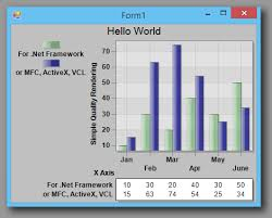 Chart Control Mfc C Charting Winforms Example In Visual Studio
