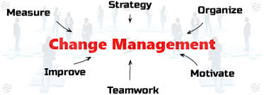 assignment on change management change management assignments change management assignment help