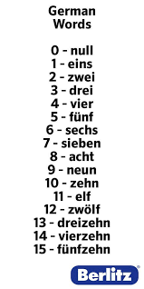 best learn german images learn german german  german words numbers a necessity for shopping trips