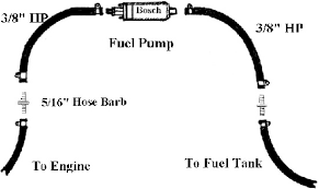 the old one energy dynamics articles add electric fuel pump to mechanical at Inline Fuel Pump Wiring Diagram