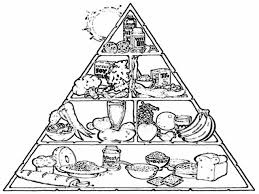 Small Picture Download Coloring Pages Food Pyramid Coloring Page Food Pyramid