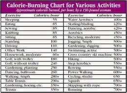 Calorie Chart Calorie Counter Chart High Blood Pressure