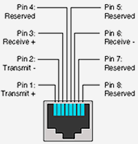 cat5, cat5e, cat6, cat7 and cat7a Category 5 Wiring Diagram 7-Way Trailer Plug Wiring Diagram