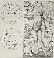 Alchemy Chart Historical Bloodletting Chart And Alchemy Symbols