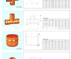 Pipe Fittings Chart Copper Tubing For Lp Gas Codemonster Co
