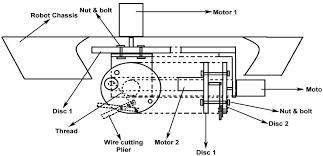 cutter mechanism bomb diffuser robot