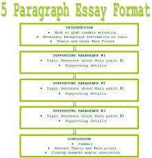 essay five paragraph persuasive purdue owl essay writing