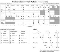 Star Chart Ipa Download