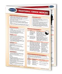 Traditional Chinese Medicine Medical Chart Quick Reference Guide