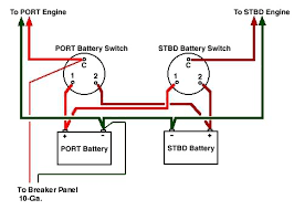 wiring diagram for dual batteries the hull truth boating and wiring diagram for dual batteries the hull truth boating and fishing forum