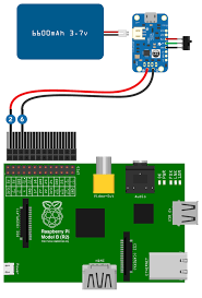 overview mini mac pi adafruit learning system raspberry pi circuit diagram png