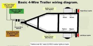 four wire trailer wiring diagram spitz diagram wiring diagrams 6 way trailer plug wiring at Standard Wiring Diagram For Trailer Lights