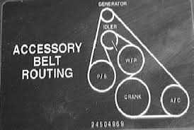 solved belt diagram for a 1997 pontaic bonneville se 3800 fixya 9f42718 jpg