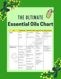 Essential Oils Chart Printable Essential Oil Uses Chart The Beauticle