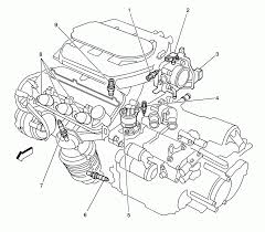 Saturn vue oxygen sensor problems are bank kia cyl engine diagram o atom oxygen box diagram