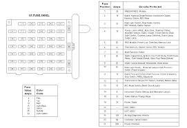 2007 e250 fuse panel diagram wiring diagram schematics 2001 ford e250 fuse box diagram 2000 e250 fuse box wiring diagram 2004 e250 fuse panel diagram 2007 e250 fuse panel diagram