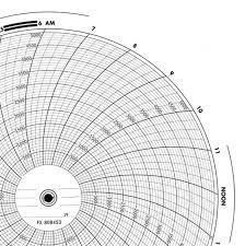 Fx 808453 Foxboro Circular Chart