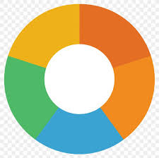Disc Chart Pie Chart Circle Png 2028x2019px Pie Chart Area Bar