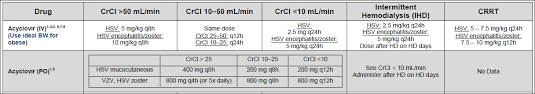 Acyclovir Cost Brand Name Acyclovir Overnight Indeksy