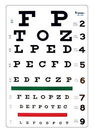 Double Vision Test Chart Snellen Eye Charts