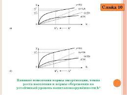 Презентация Экономический рост сущность причины источники  Описание слайда
