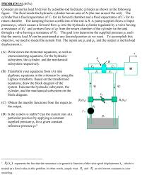 consider an inertia load m driven by a double rod