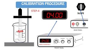 Ph Meter Calibration Ph Meter Calibration Youtube
