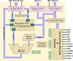 Arm1 Microarchitectures Acorn Wikichip
