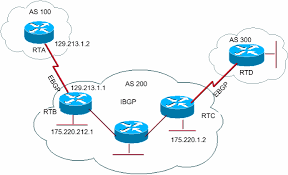 Routing and Switching Essentials CCNA     Challenge studylib net